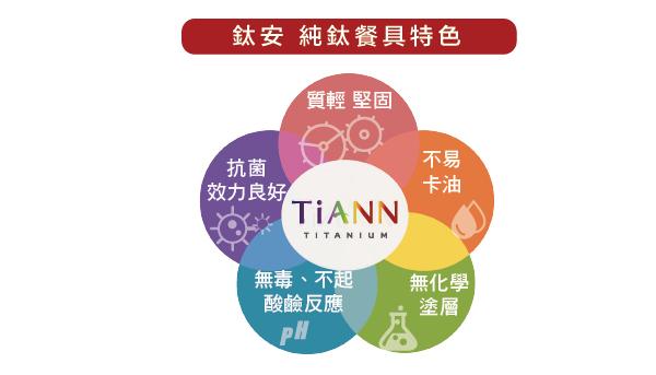 tiann 5c(2)